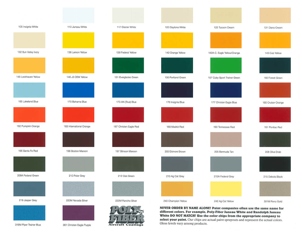 Pipe marking color chart wiring diagrams repair wiring pipe marking color chart geenschuldenfo Image collections