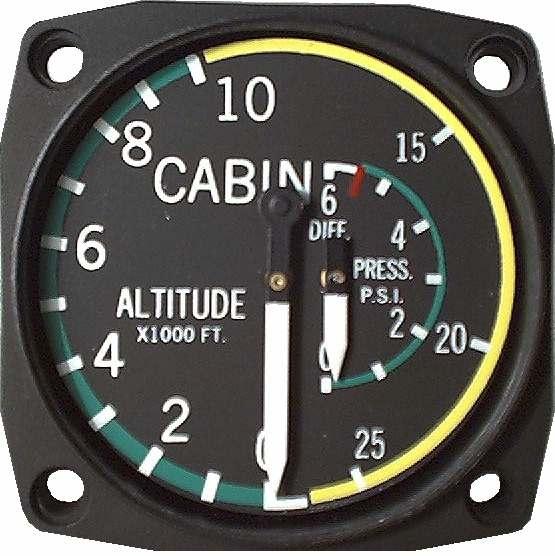 Uma cabin altitude differential pressure from aircraft spruce altavistaventures Images