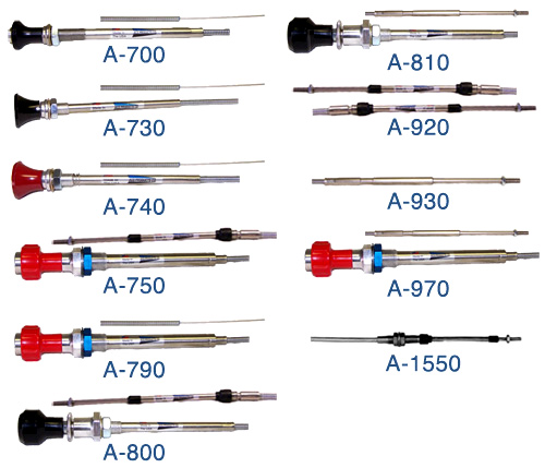 The Acs A 790 Vernier Control And The A 800 Friction Lock