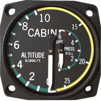 Cabin Air Gauges