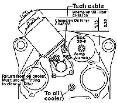 Spark Plug Wiring Diagram Io 360 Lycoming