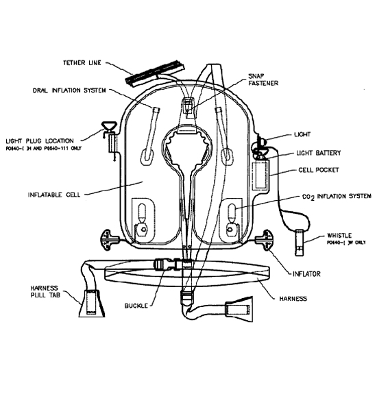 fuse box backpack with Parts Of A  Mercial Airplane on 025 Stihl Chainsaw Parts Diagram moreover Leather Carrier Bags also 271735459802 besides Cadillac Escalade Vacuum Diagram as well Edc Carry Bag.