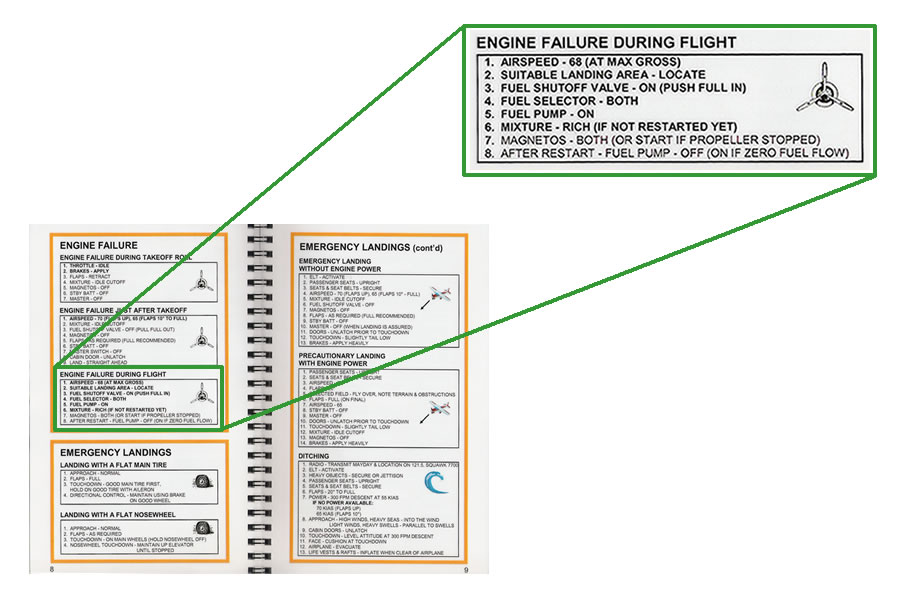propilot checklist for cessna from aircraft spruce