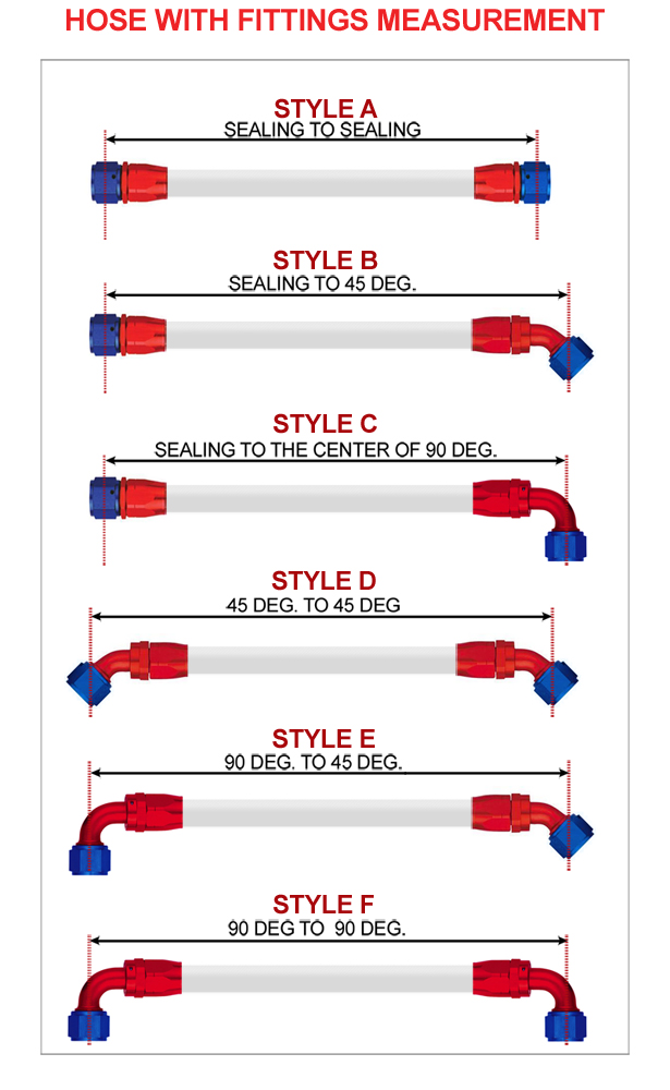 Custom Faa Approved Hose Assembly Order Form