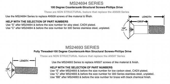 MS24694 STRUCTURAL MACHINE SCREWS (FORMERLY AN509)